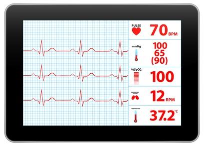 Modern Electrocardiogram Monitor Device Display
